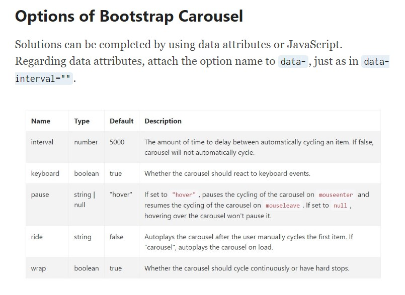 Carousel Bootstrap